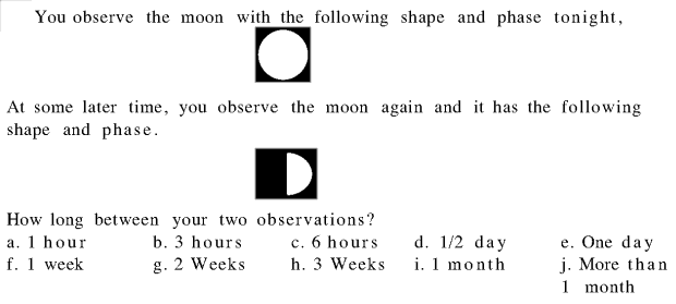 PhysPort Assessments: Lunar Phases Concept Inventory