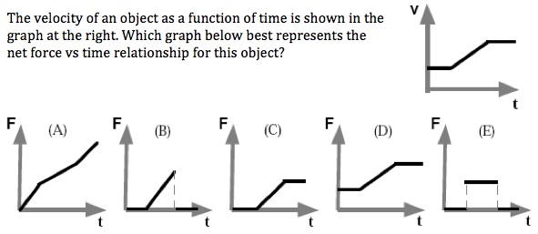 Newtonian Mechanics Ap French Pdf