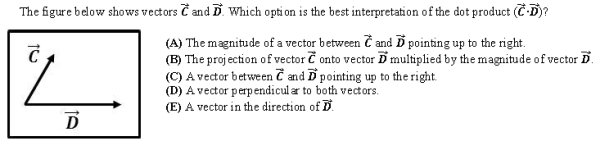 TUV sample question