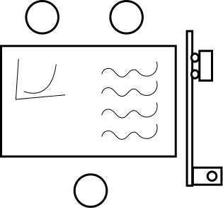 Best practices for whiteboarding in the physics classroom