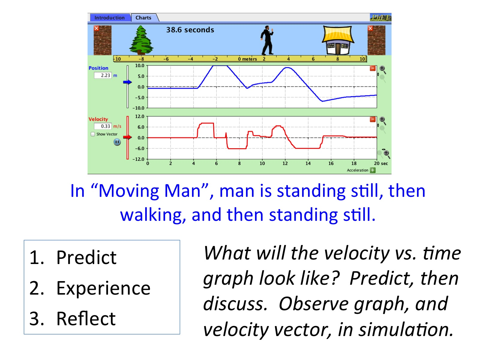 The Moving Man Worksheet Answers - Nidecmege
